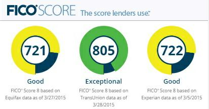 To increase my credit score, should I pay off my $2,000 chevron credit card some to that and some to another?